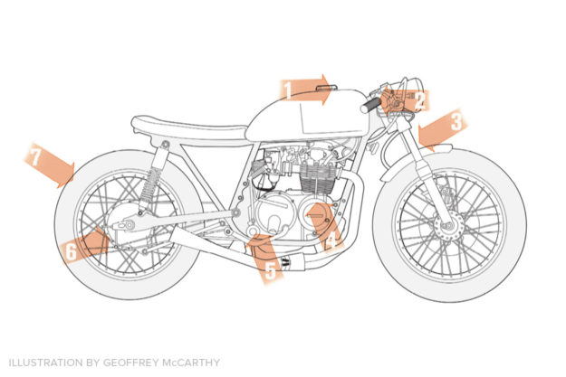 Looking for a donor bike? Here's how to buy a motorcycle for your custom project.
