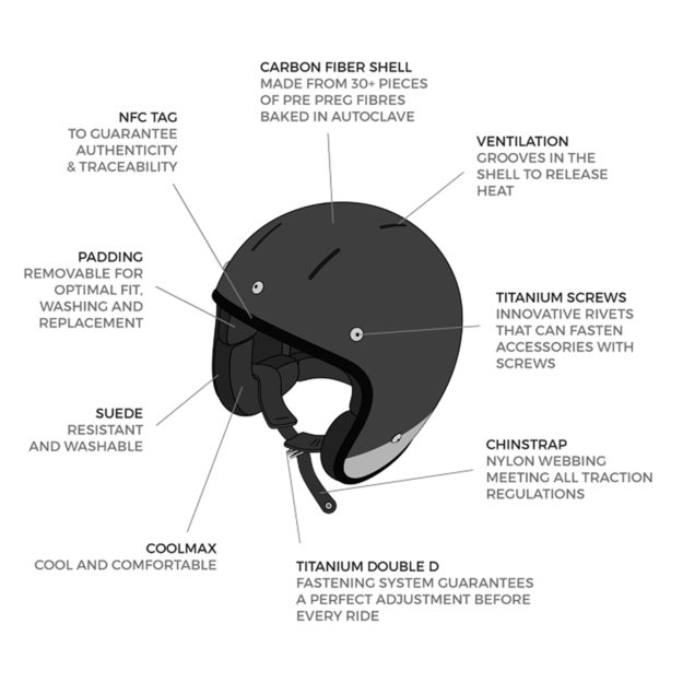 Design your own custom motorcycle helmet
