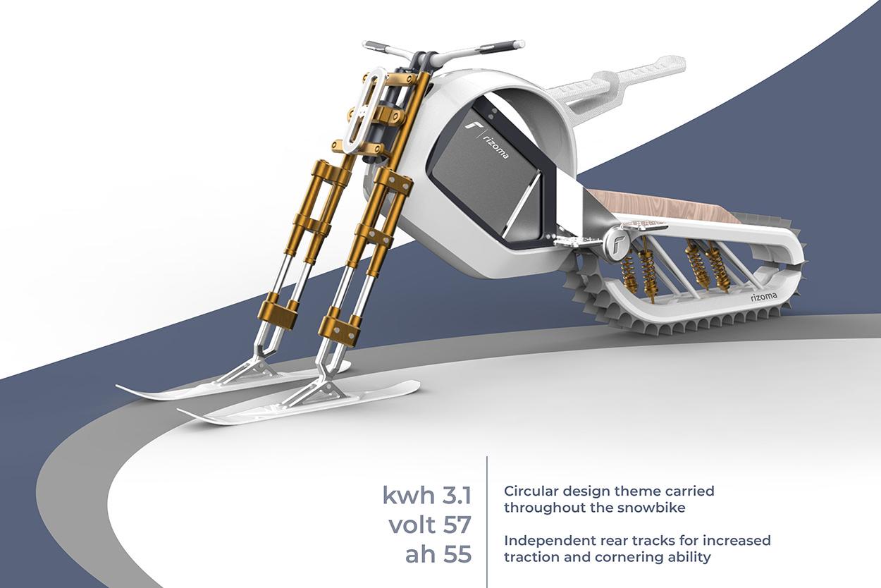 Vote and win $500 of gear in the Rizoma Design Challenge